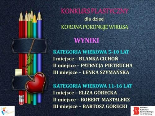 Wyniki konkursu plastycznego dla dzieci.